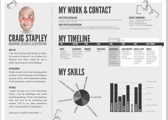 30 Amazingly Creative Examples Of Designer Resumes