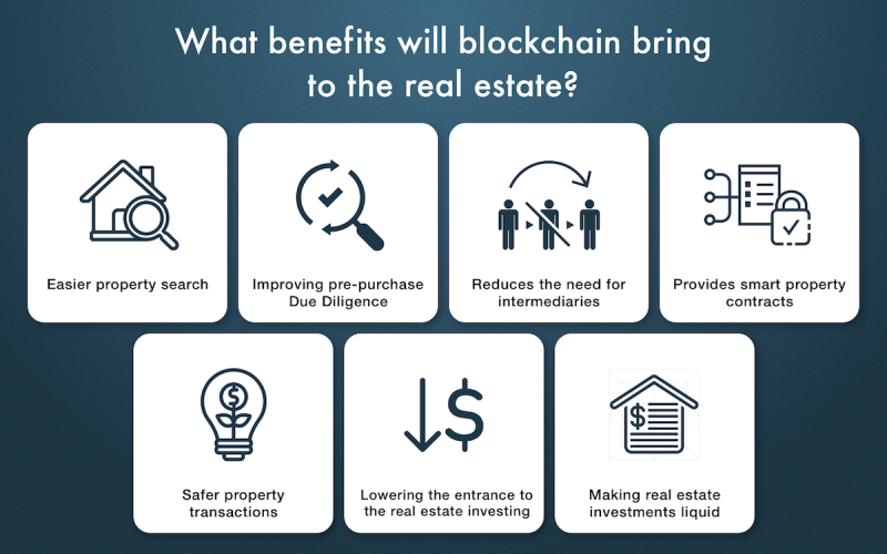 benefits of blockchain for real estate