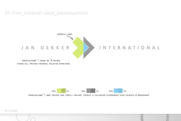 Jan Dekker international