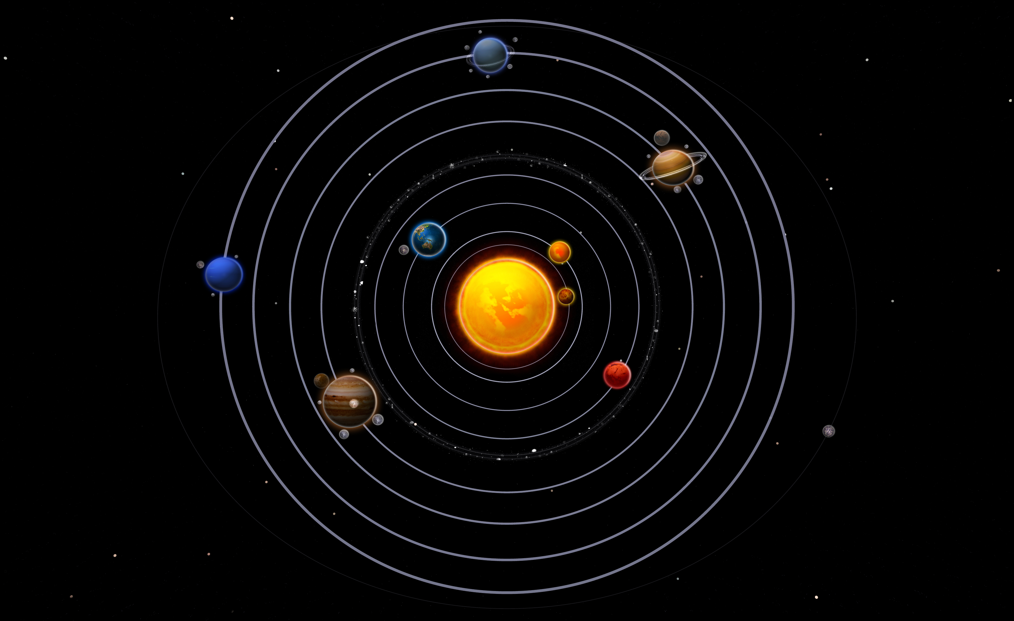 Solar System The Definition Sun Planets And Other