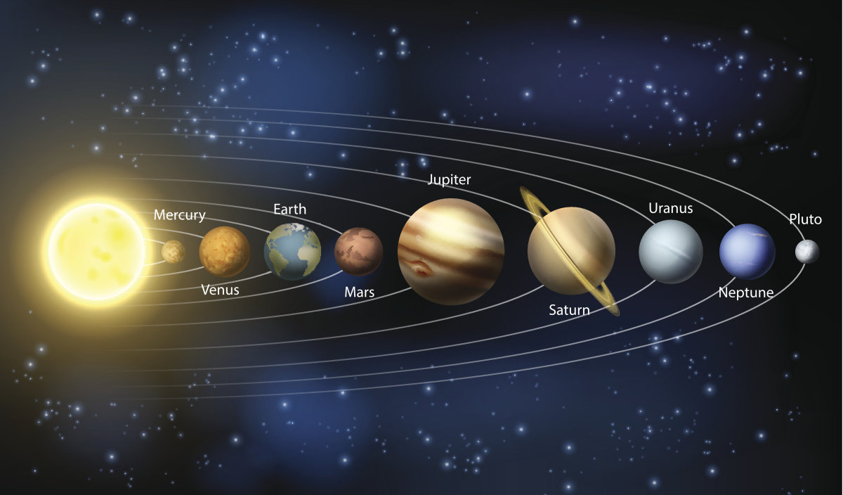 Solar System The Definition, Sun, Planets And Other