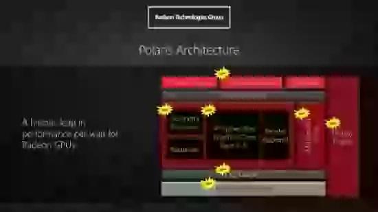 AMD Radeon 400 Series