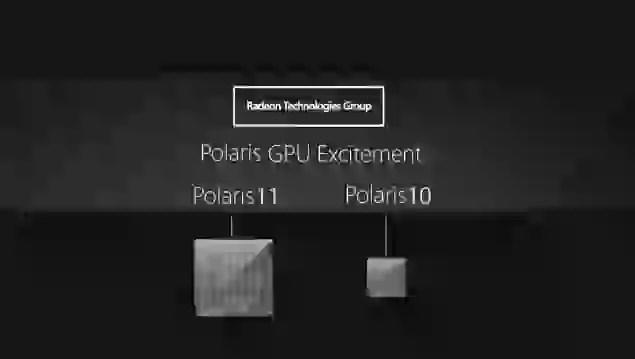 AMD Polaris GPU with 232mm² Surface Area Unveiled
