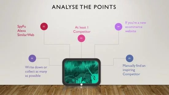 Analyse SEO points