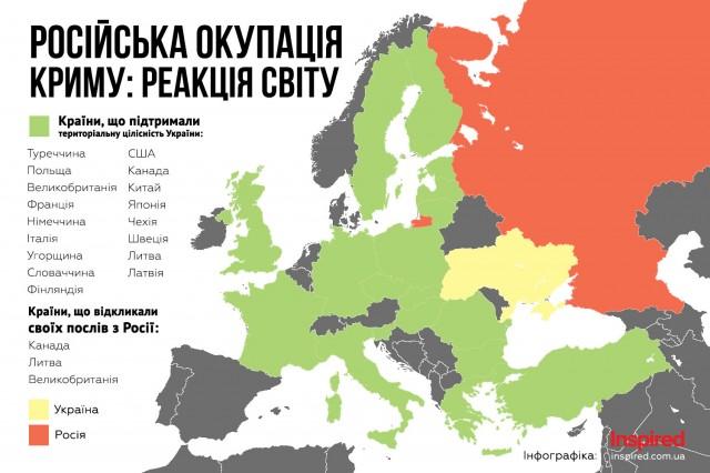 europe-krym-ua
