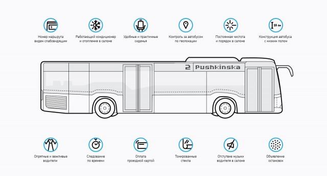 городской автобус украина-01