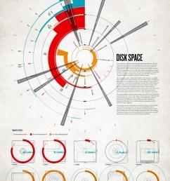 http datavisualization ch showcases 20 inspirational infographics 12 e2 80 93 19 10 09  [ 905 x 1280 Pixel ]