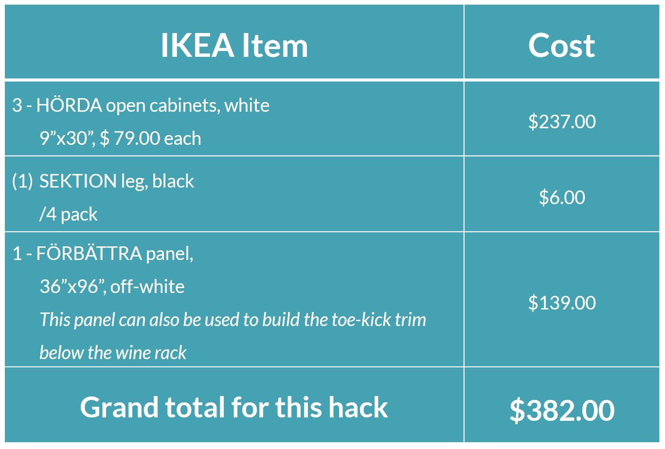 Ikea Kitchen Set Price