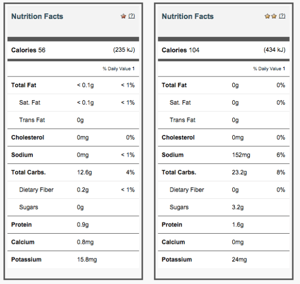 Side by side comparison of the nutritional labels and facts for plain puffed rice on the right with Kellogg's Rice Krispies on the left
