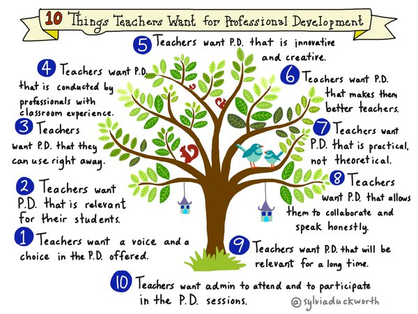 10 things teachers want from prof. learning