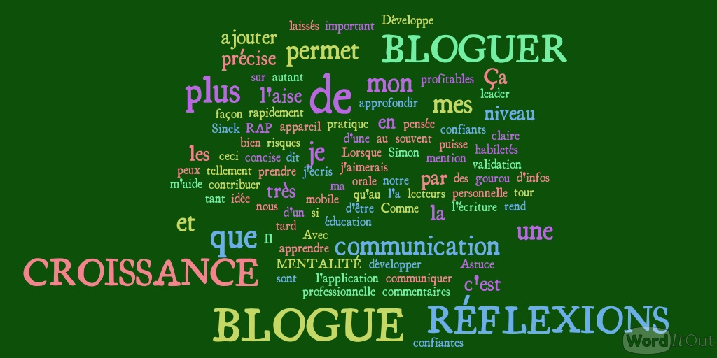 WordItOut-word-cloud-blogue