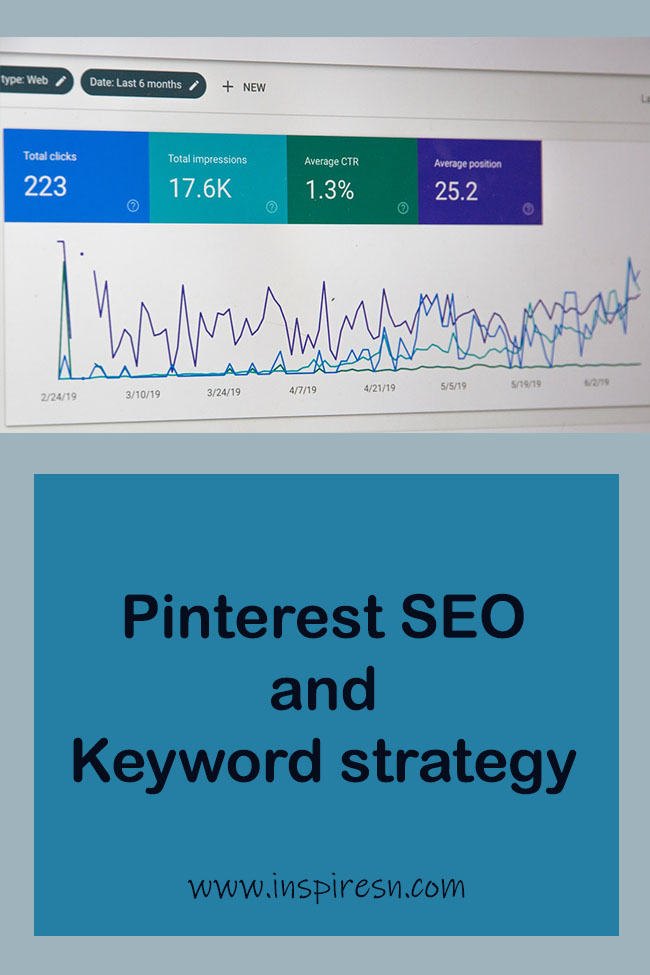 Pinterest Keyword Targeting