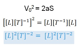 Besaran Turunan Fisika Lengkap Contoh Rumus Satuan Dan Dimensi