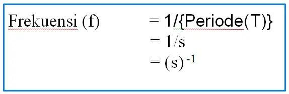rumus besaran turunan, satuan besaran turunan, besaran turunan, contoh besaran turunan, besaran pokok dan besaran turunan, dimensi besaran turunan, dimensi besaran turunan kecepatan, analisa dimensional,besaran, frekuensi