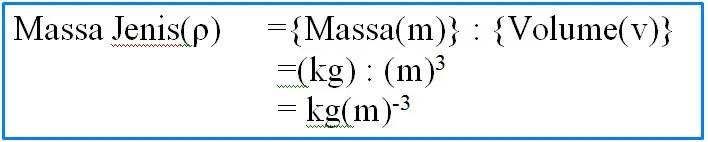 rumus besaran turunan, satuan besaran turunan, besaran turunan, contoh besaran turunan, besaran pokok dan besaran turunan, dimensi besaran turunan, dimensi besaran turunan kecepatan, analisa dimensional, besaran masa jenis
