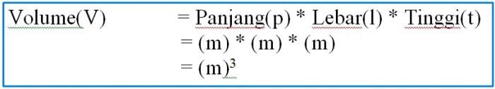 rumus besaran turunan, satuan besaran turunan, besaran turunan, contoh besaran turunan, besaran pokok dan besaran turunan, dimensi besaran turunan, dimensi besaran turunan kecepatan, analisa dimensional, besaran volume