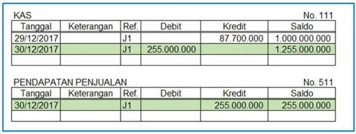 siklus akuntansi, pengertian siklus akuntansi, contoh siklus akuntansi, tahapan siklus akuntansi, bagan siklus akuntansi, contoh buku besar akuntasni
