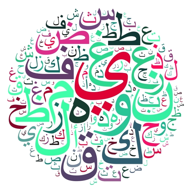 belajar huruf hijaiyah lengkap dengan cara membaca dan menulisnya