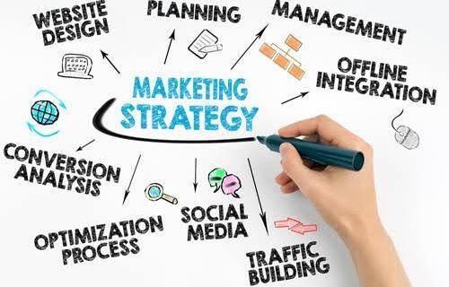 Power full Strategi Pemasaran? Temukan Pejelasan, Fungsi, Tujuan, Konsep dan Contohnya