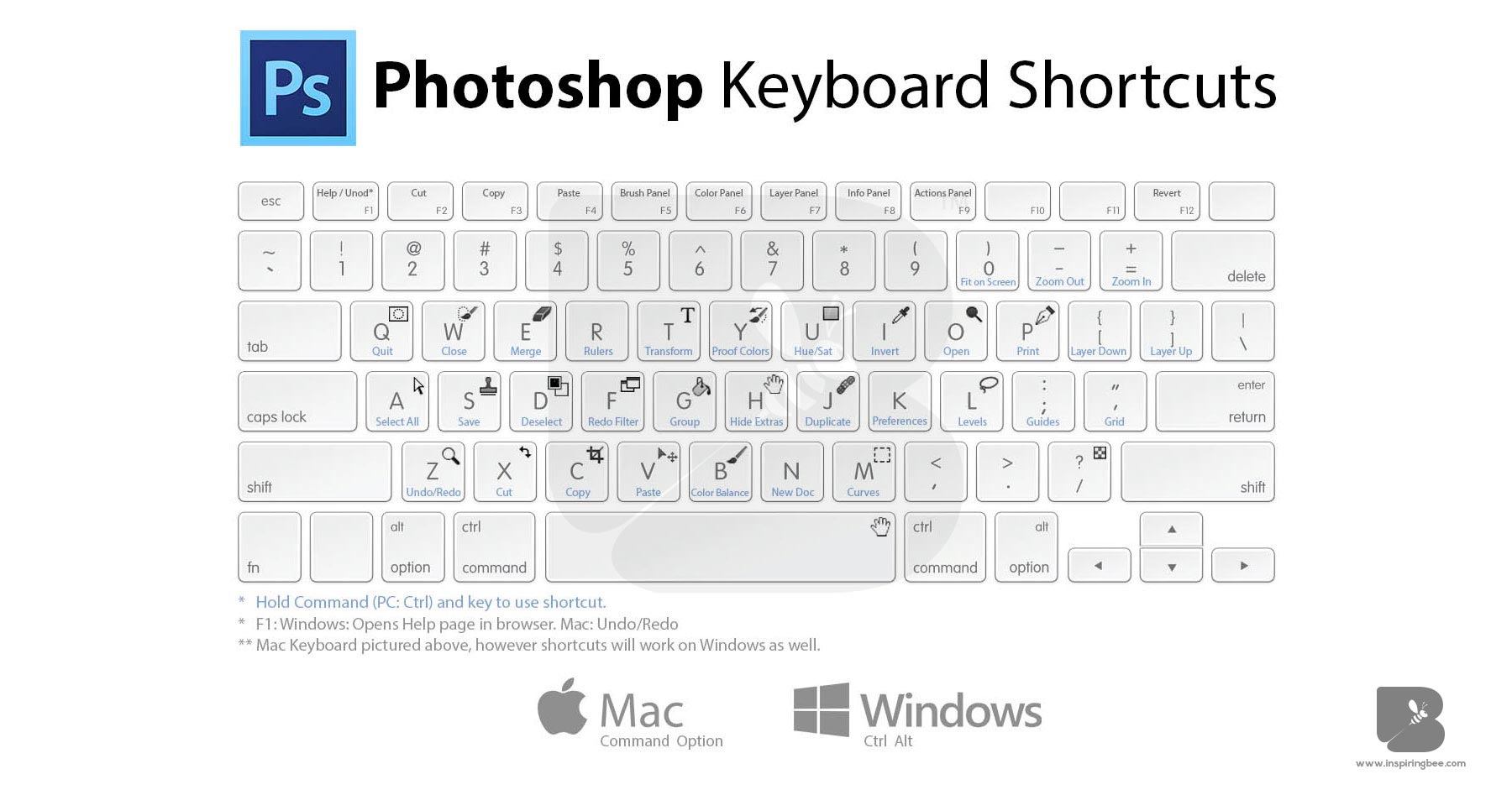 Adobe Photoshop Keyboard Shortcuts Pc Amp Mac Inspiring Bee