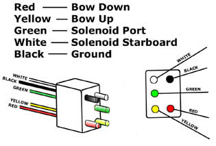owners manual insta trim boat levelers rh insta trim com J1171 Trim Tab Wiring-Diagram Trim Tab Switch Wiring Diagram