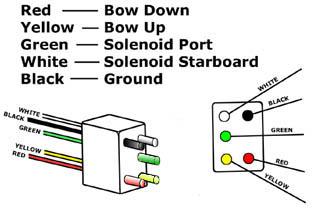 owners manual insta trim boat levelers rh insta trim com Insta Trim Wiring Diagram Teleflex Trim Gauge Wiring Diagram