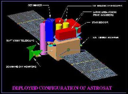 astrosat india 26