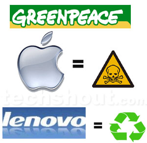 greenpeace rankings uIgTl 16329
