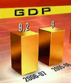 india gdp 62