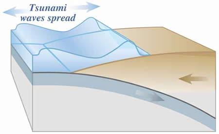 tsunami geology 2 3206