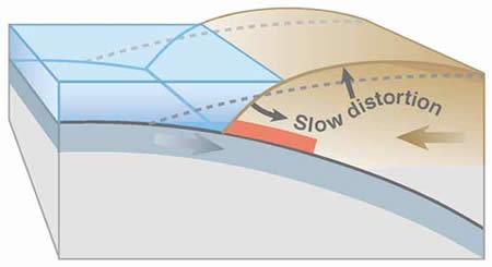 tsunami geology 3206