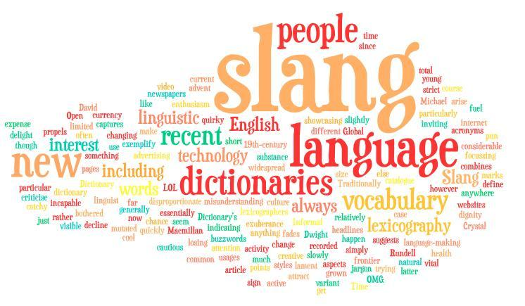 slang-wordle