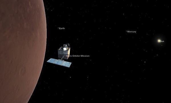 India Mars Oribter mission
