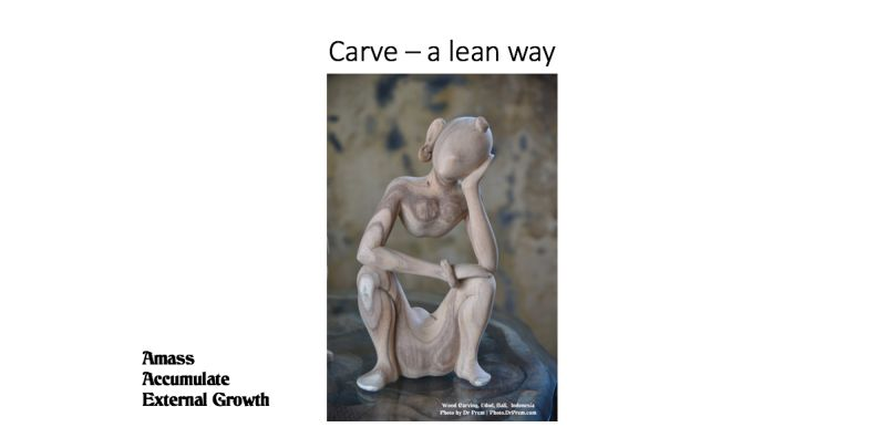 carve a lean way