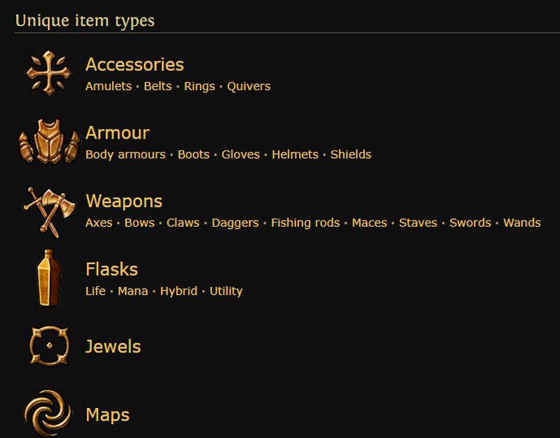 Unique Items