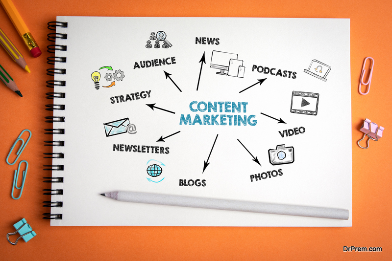 Develop A Content Marketing Strategy That Works