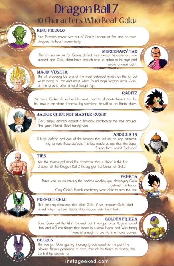 dragonball infographic