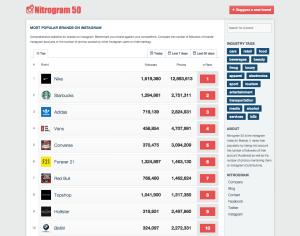 homepage nitrogram