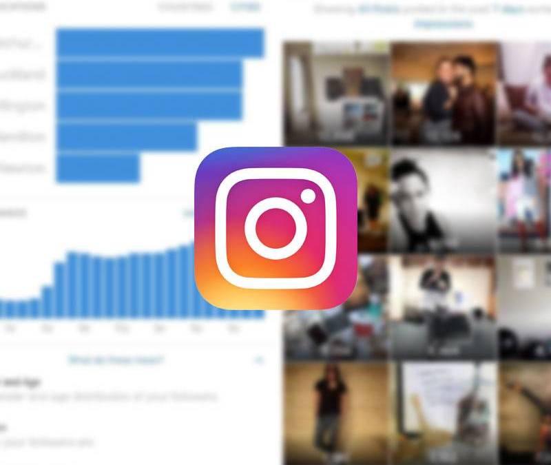 Perfiles de Empresa en Instagram: analítica, datos demográficos, reach y más