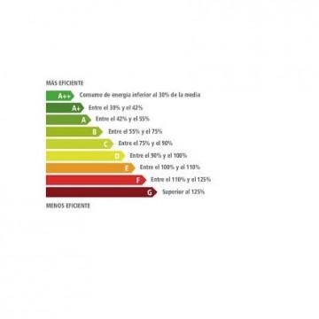 escala eficiencia energetica