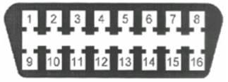 Тип разъема №1 - 16-ти контактный разъем OBD-II-VAG в форме трапеции