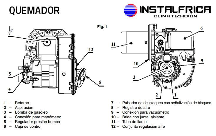 Watch Online & Download Manual/manual Instrucciones De La