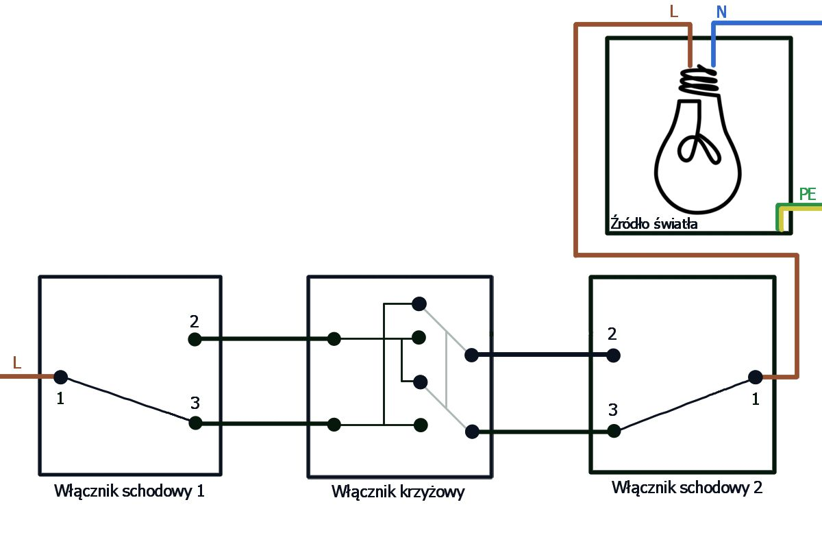 How To Connect Two Way Switch? Easy Two Way Switch Diagram