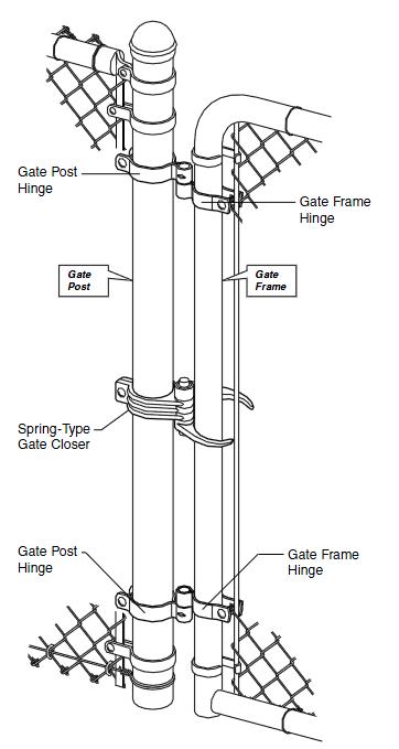 How to Install a Master Halco Spring-Type Gate Closer