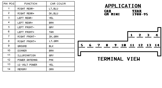 2001 Saturn Stereo Wiring Diagram