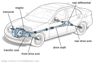 Driveshaft Service