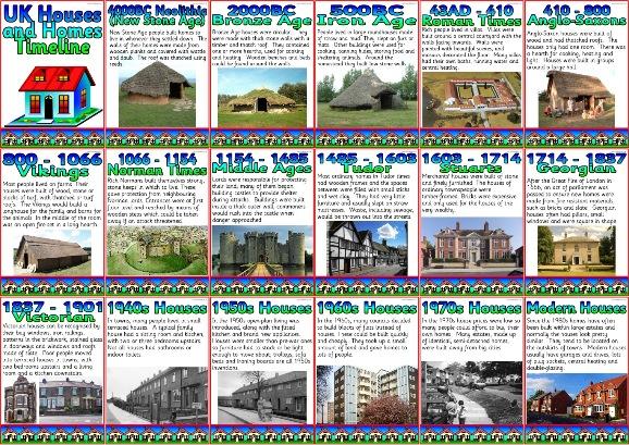 KS1 And KS2 History Teaching Resource