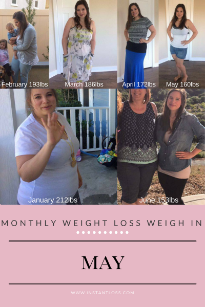 Monthly Weight Loss Weigh In May instantness.com