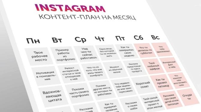 Planul de conținut Instagram