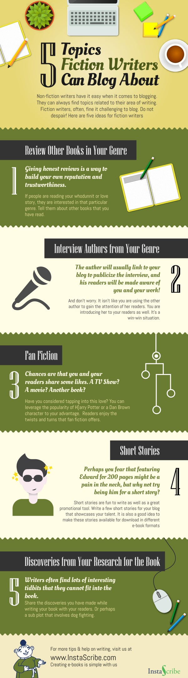 5 Topics Fiction Writers Can Blog About